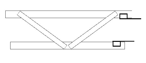 Ребра двух слоёв соединяются перемычками с образованием треугольников (аналог строительной фермы)