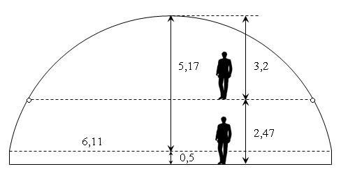 Новые размеры геокупола (сравнение с ростом человека)
