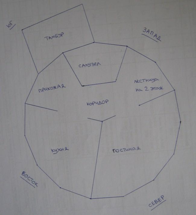 Планировка первого этажа геокупола