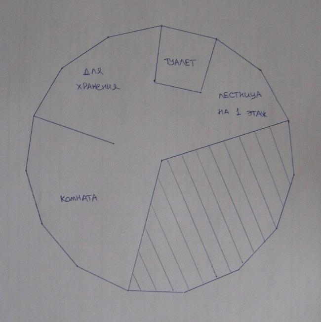 Планировка второго этажа геокупола